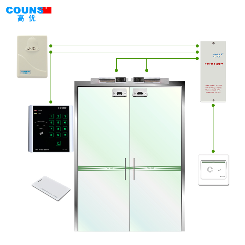 Couns/high priority k25 access control systems access the entire suite glass door/wooden doors/gates access id card password