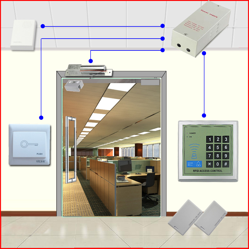 Glass door electronic access control systems/magnetic lock/double door/card password to open the door/access the entire suite