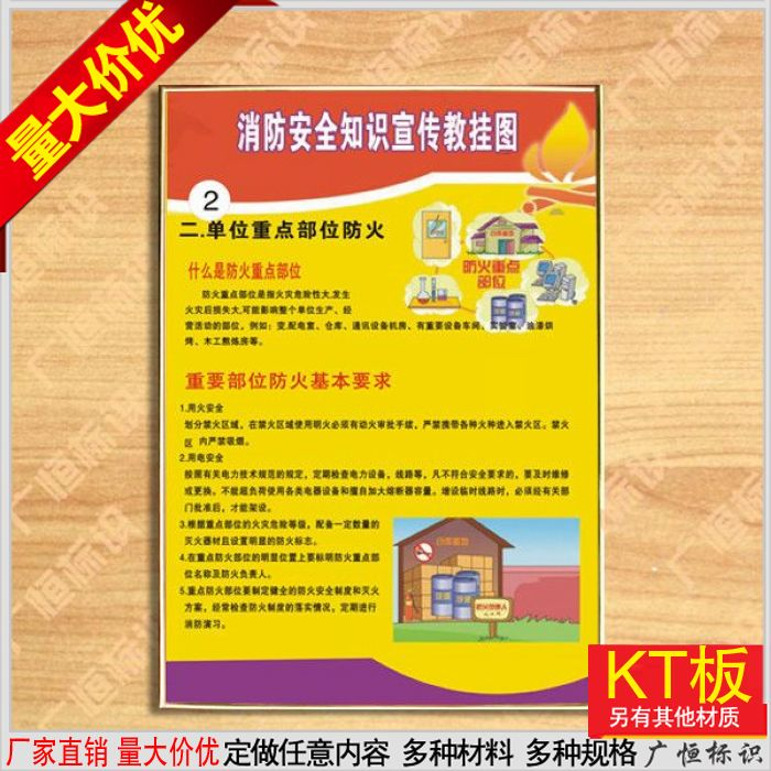 Key parts of the units fire fire fire safety knowledge flipchart custom made to order production safety slogan listing