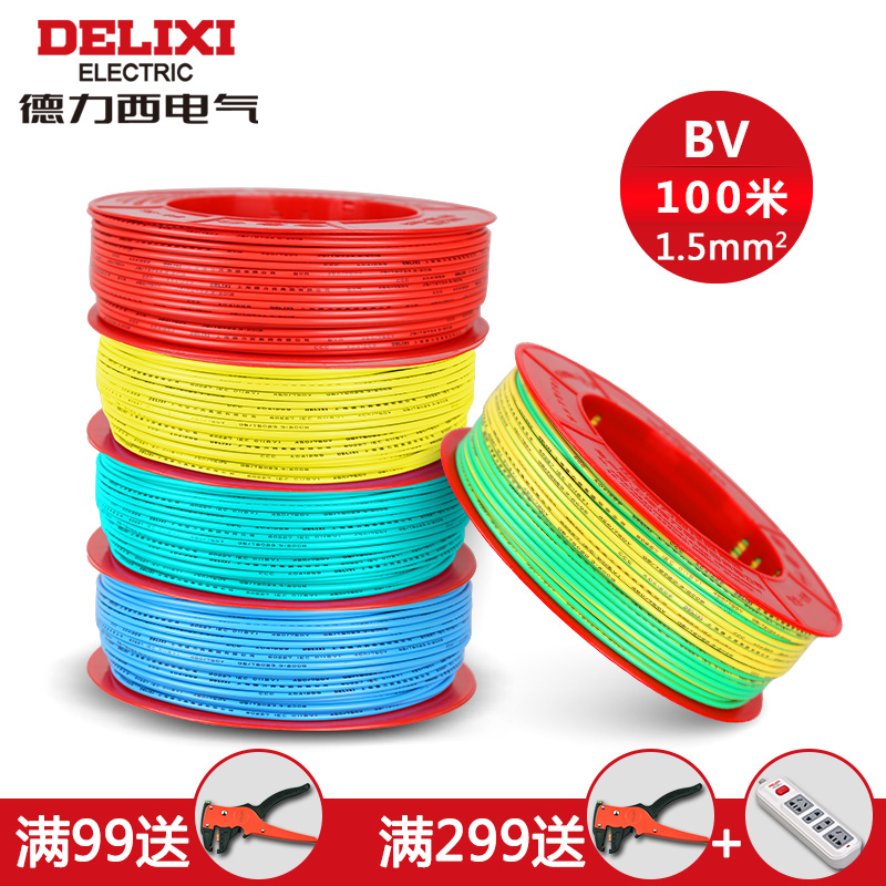 China Electrical Wire Types, China Electrical Wire Types Shopping ...