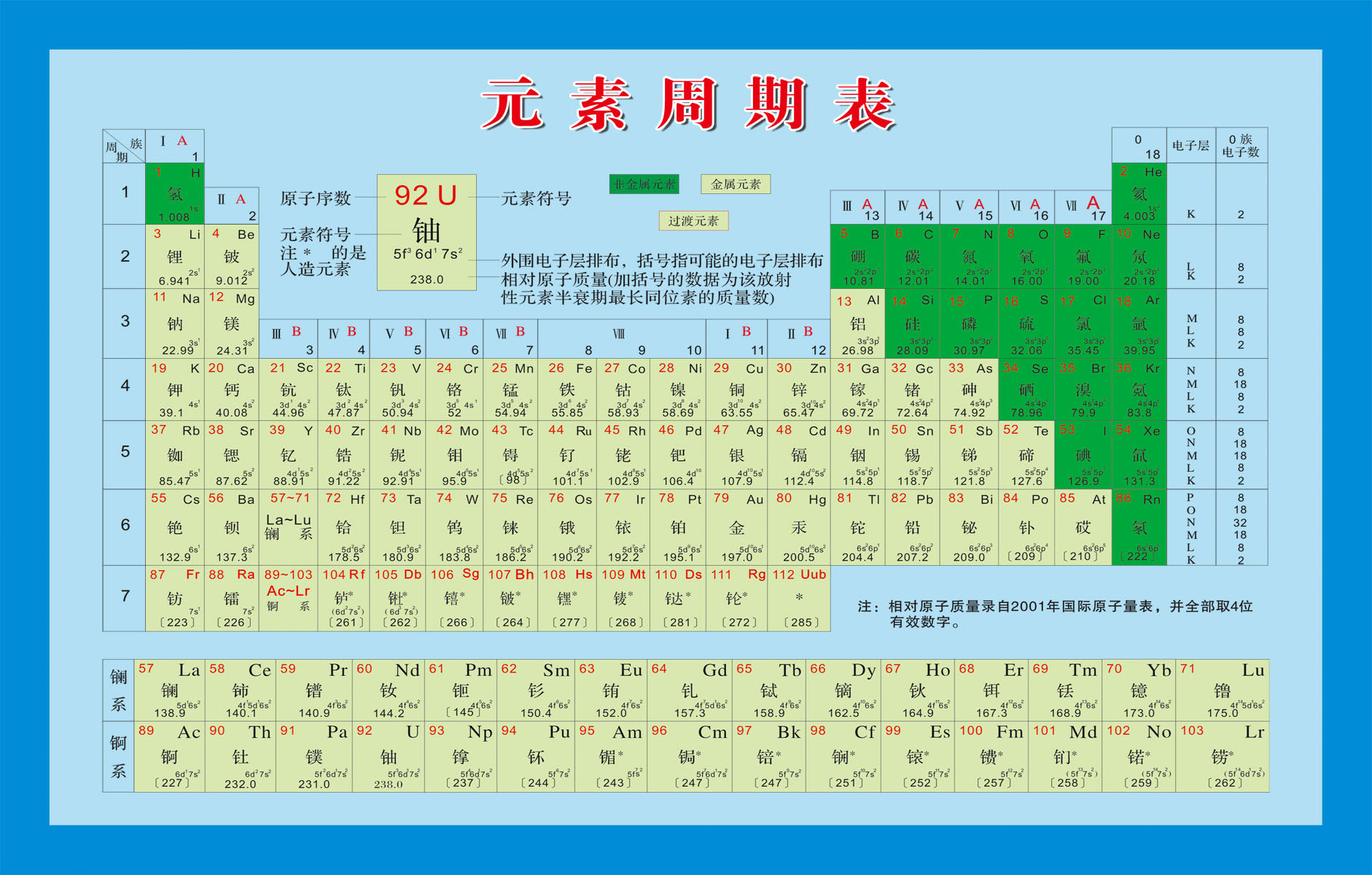 China chemical material china chemical material shopping guide at get quotations 115 posters printed material 67 chemical periodic table of chemical science knowledge poster panels gamestrikefo Choice Image