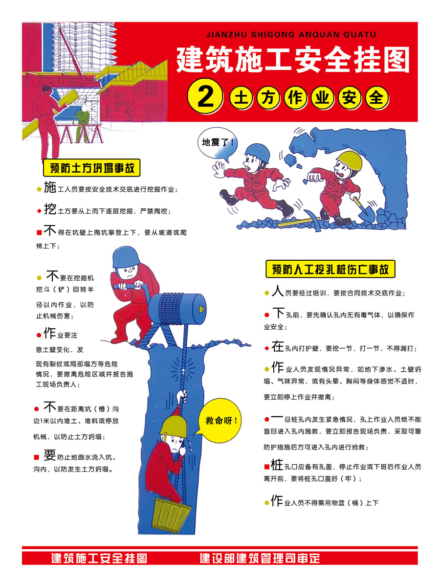 210 posters printed material panels produced 4078 earthwork construction work safety billboards