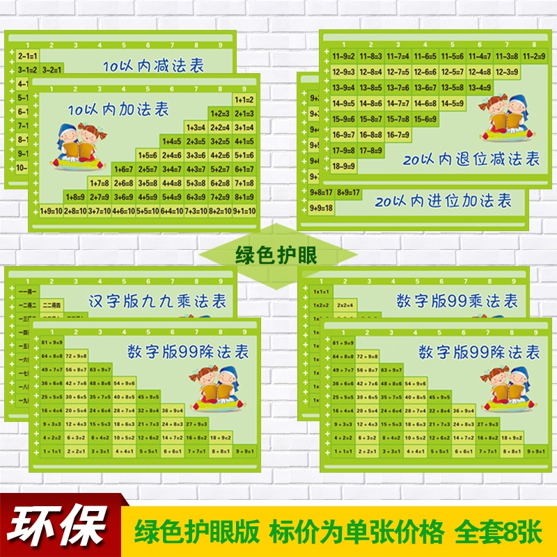 China Multiplication Table, China Multiplication Table Shopping
