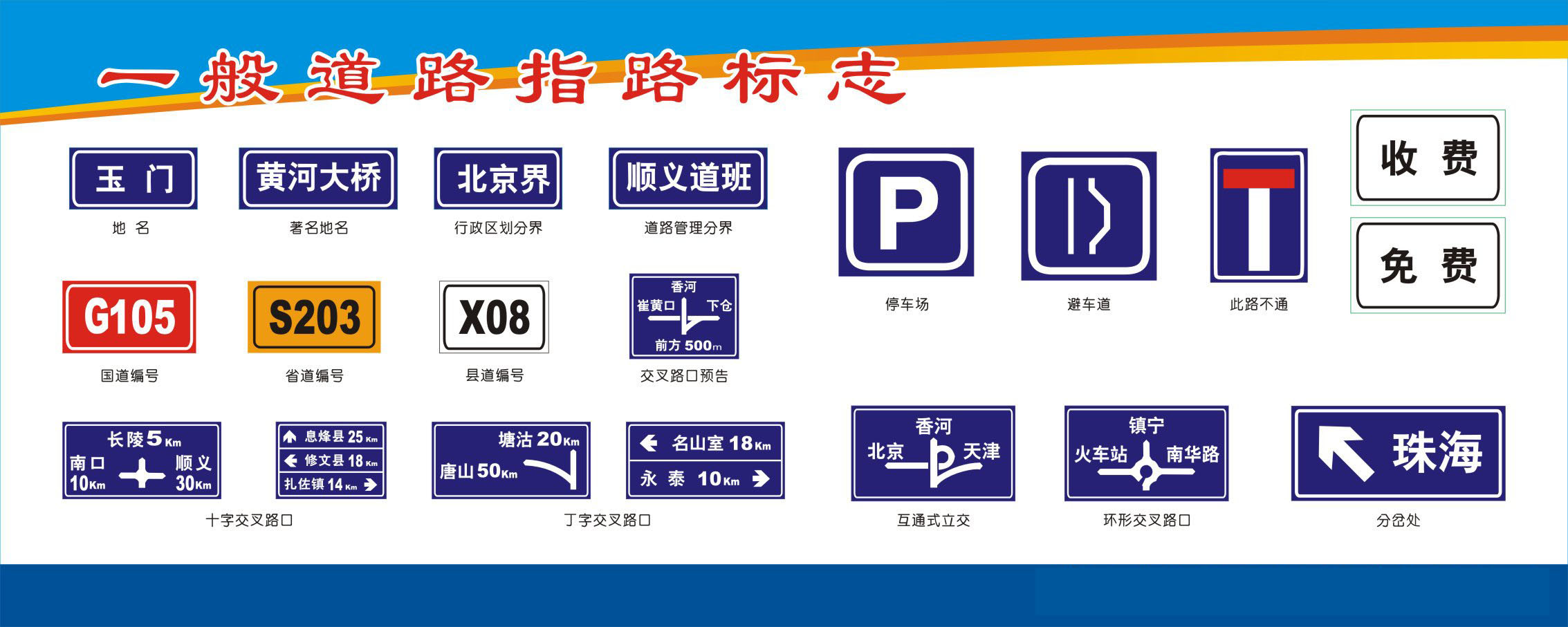 724 posters printed photo 1261 driving traffic signs and operational safety system 7 a a road signpost signs