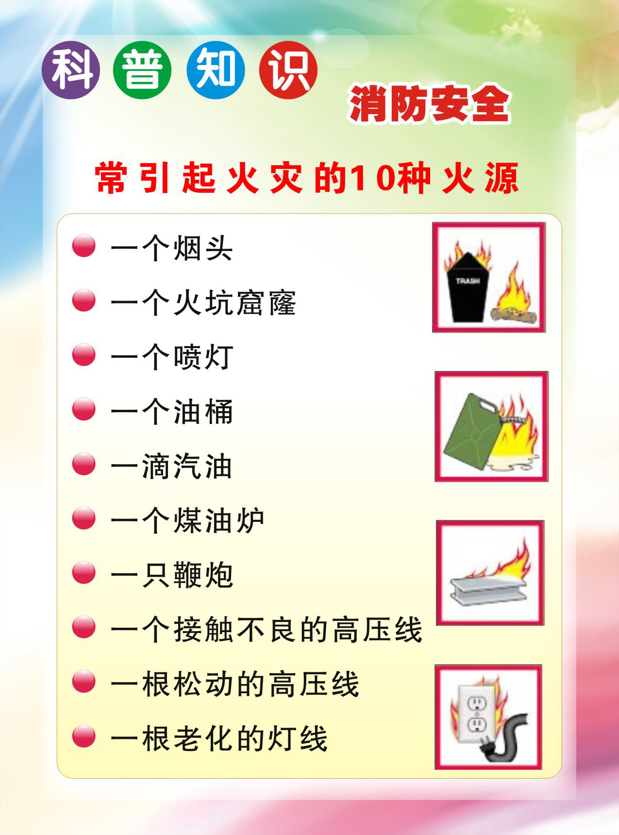 730 life classification knowledge poster posters photo inkjet printing 890 1 10 kinds of often cause fire disaster fire