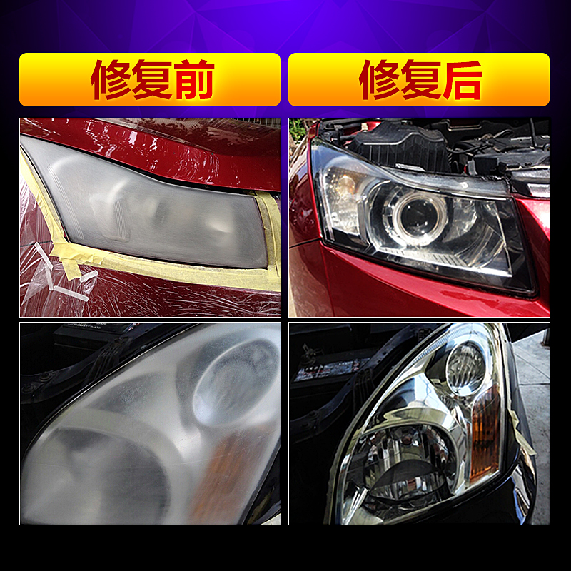China Headlight Restoration Kit China Headlight Restoration Kit