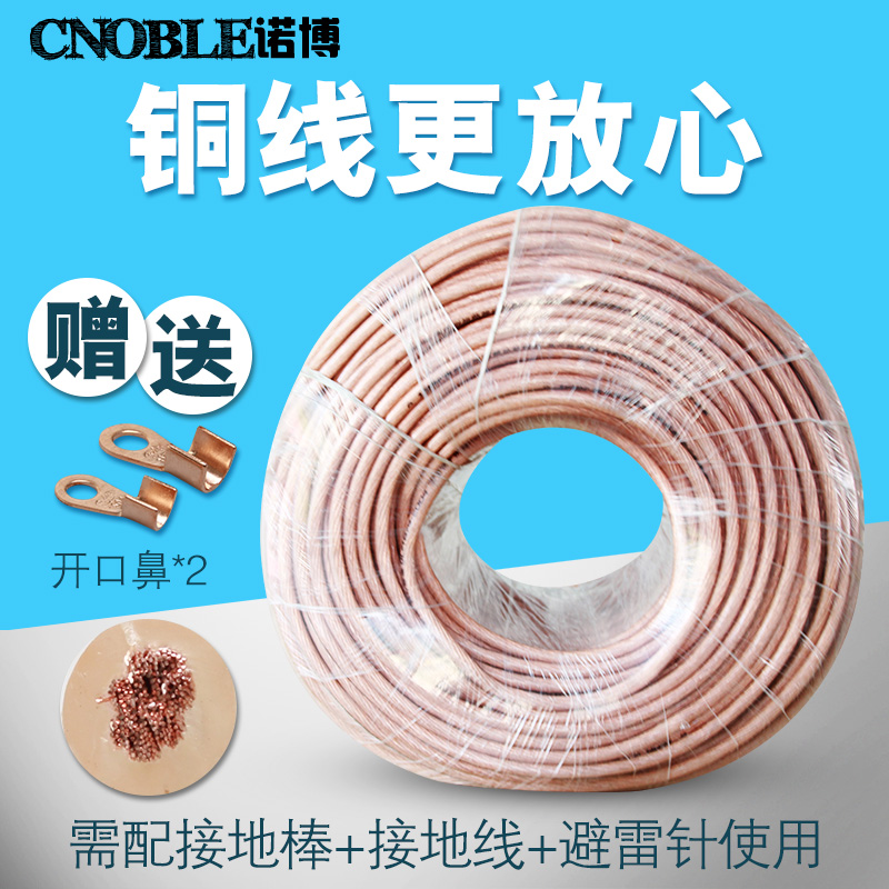 China Copper Grounding Rod, China Copper Grounding Rod Shopping ...