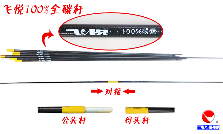 Kite flying wyatt 100% full carbon rod rod epoxy resin rods kite rod accessories of high quality resin