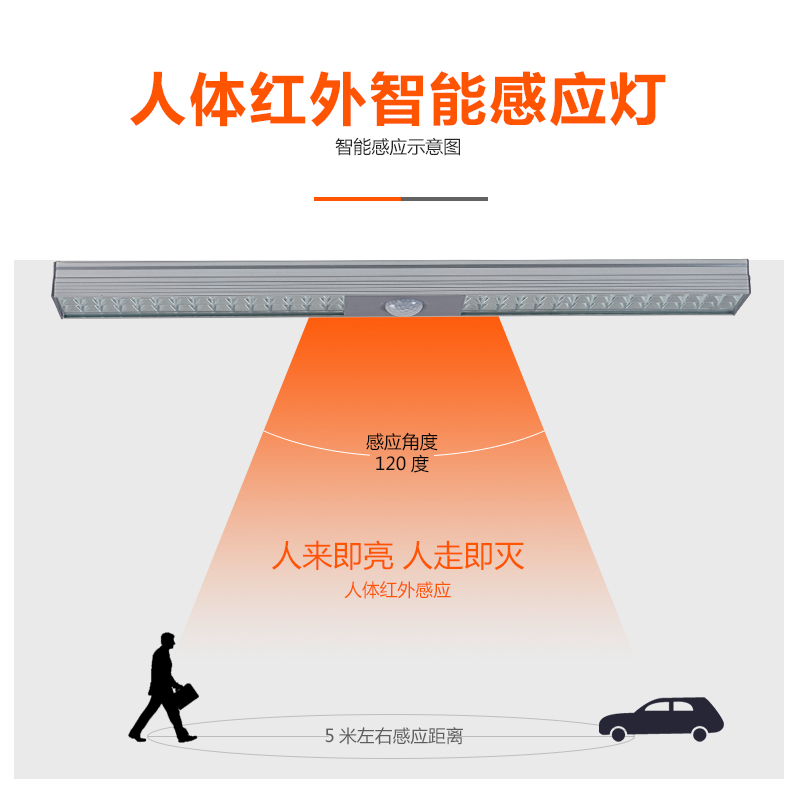 Led the human body sensor lights garage lights infrared almirah kitchen wall cabinet light under cabinet fixtures wardrobe cabinet lights ceiling lights