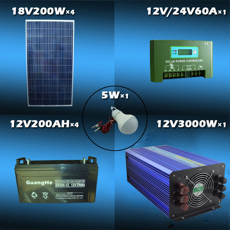 Photosynthetic solar power generation system w w polycrystalline solar panels for household refrigerator air conditioning power supply output
