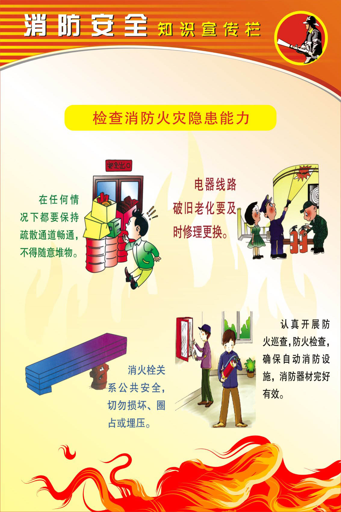 733 poster printing inkjet 955 fire safety knowledge map (1) capacity 2 inspection of fire fire hazard