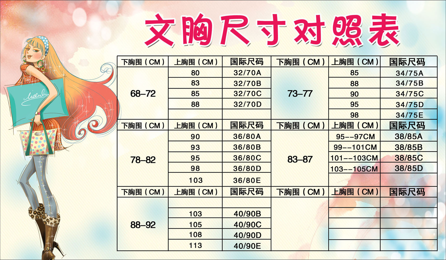 China Bra Size Chart, China Bra Size Chart Shopping Guide at ...