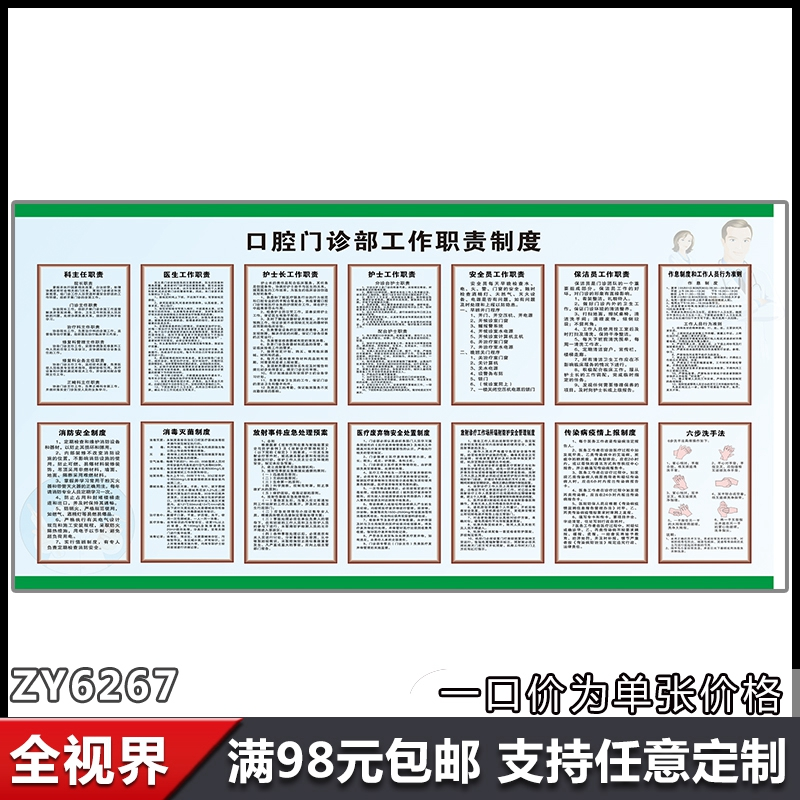 Dental clinic dental work responsibility system boards flipchart hospital health education posters dental care