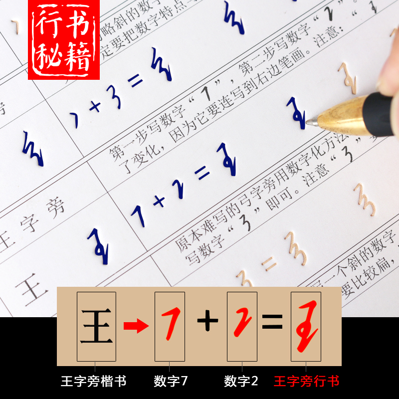 Zhang shen digital method calligraphy copybook xing kai copybook adult fame groove calligraphy calligraphy board posts pen word paste